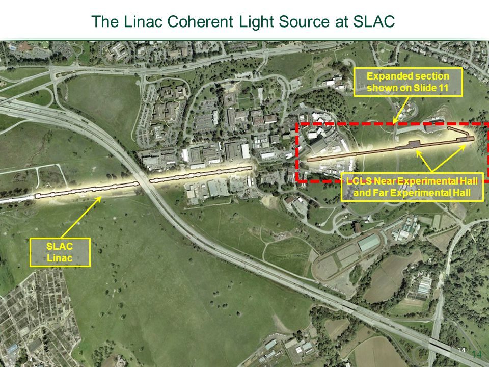 The Linac Coherent Light Source at SLAC 14 SLAC Linac 14 LCLS Near Experimental Hall and Far Experimental Hall Expanded section shown on Slide 11