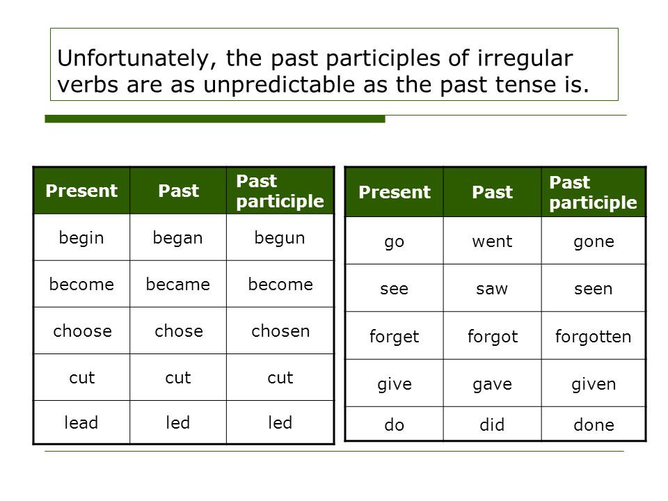 Unfortunately, the past participles of irregular verbs are as unpredictable as the past tense is.
