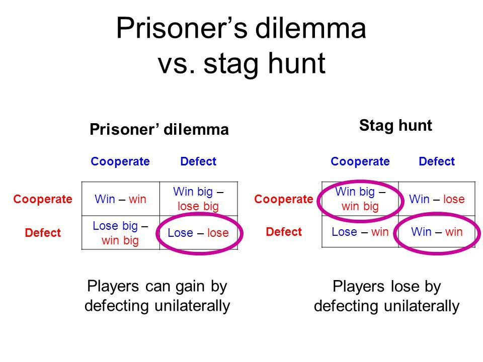 Prisoner's dilemma vs.