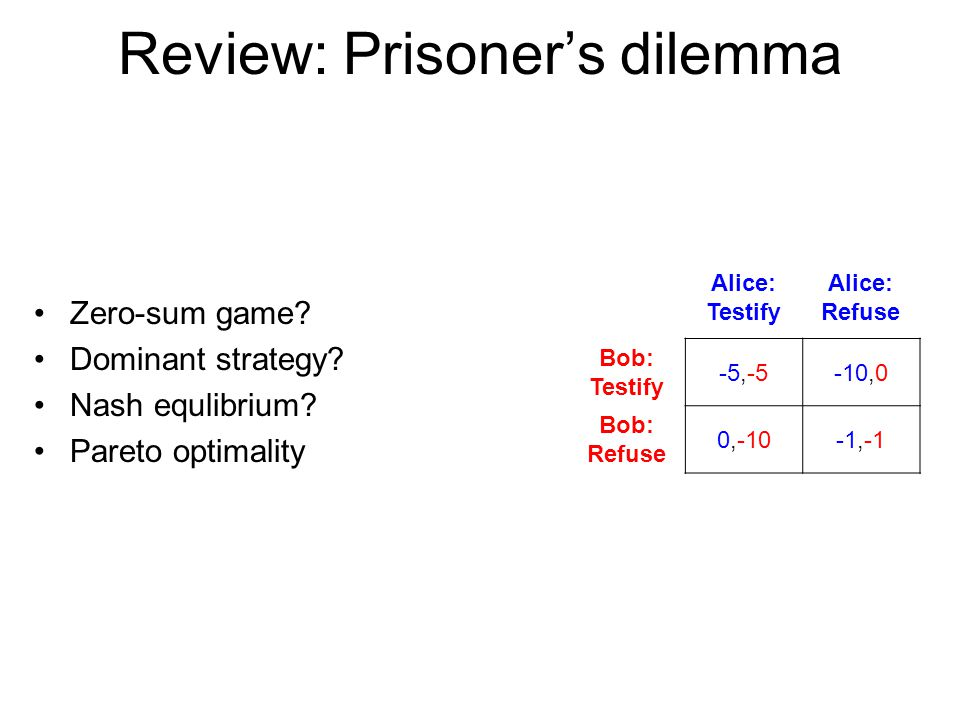 Review: Prisoner's dilemma Zero-sum game. Dominant strategy.