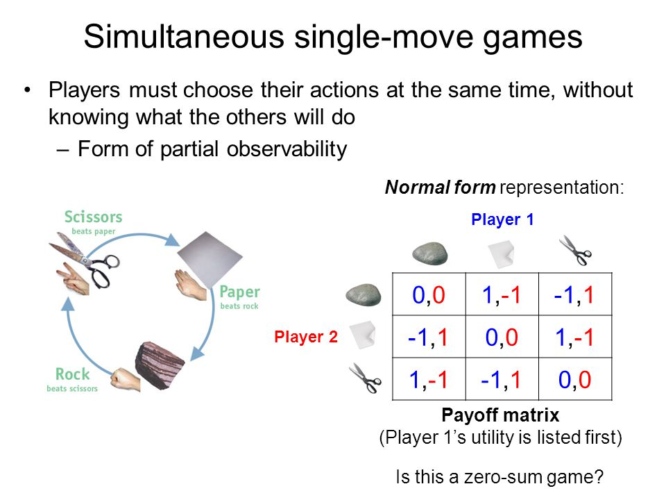 Simultaneous single-move games Players must choose their actions at the same time, without knowing what the others will do –Form of partial observabil