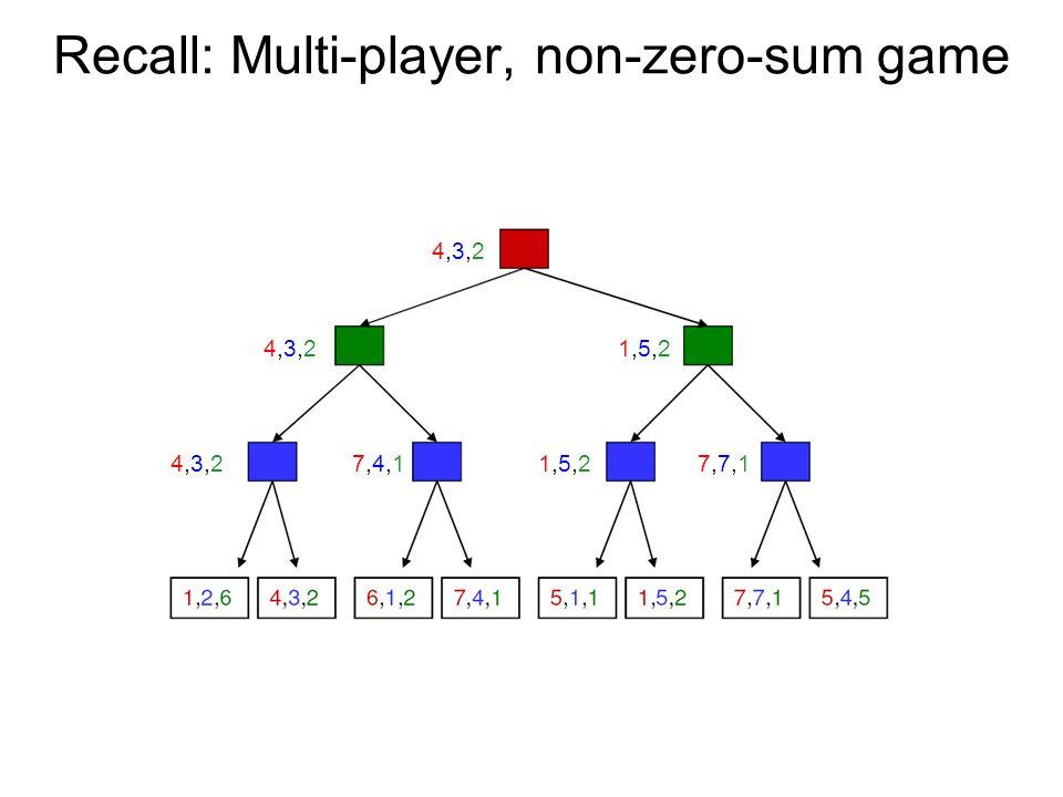 Recall: Multi-player, non-zero-sum game 4,3,24,3,27,4,17,4,1 4,3,24,3,2 1,5,21,5,27,7,17,7,1 1,5,21,5,2 4,3,24,3,2