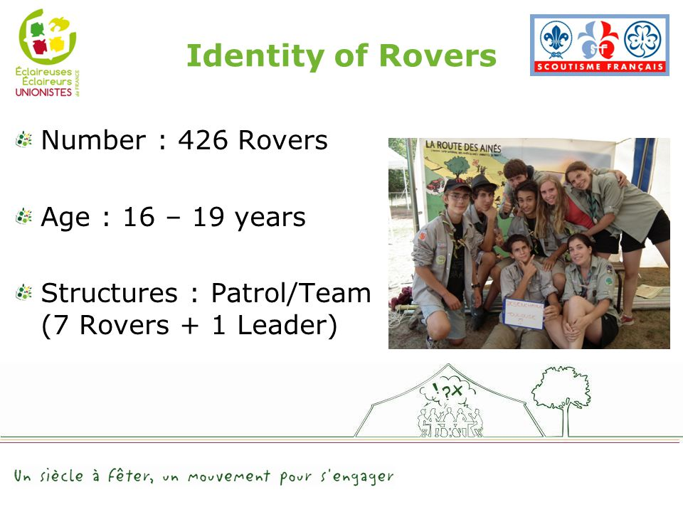 Identity of Rovers Number : 426 Rovers Age : 16 – 19 years Structures : Patrol/Team (7 Rovers + 1 Leader)