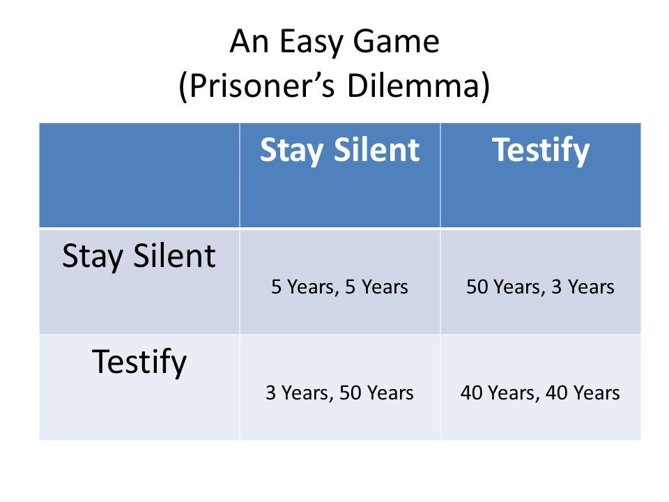 An Easy Game (Prisoner's Dilemma) Stay SilentTestify Stay Silent 5 Years, 5 Years50 Years, 3 Years Testify 3 Years, 50 Years40 Years, 40 Years