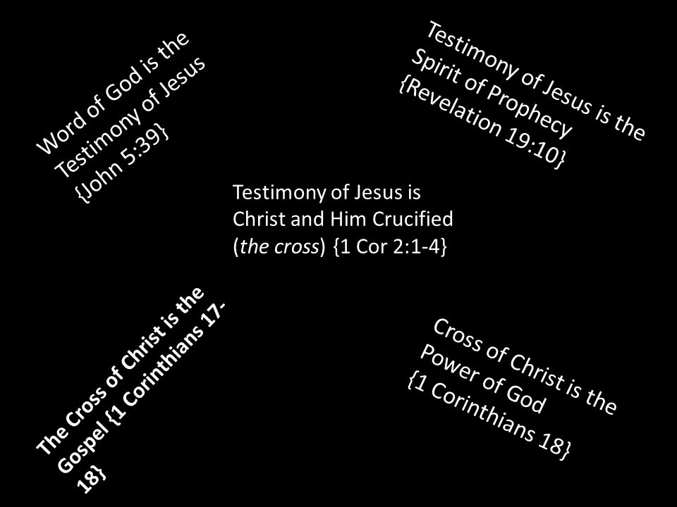 Testimony of Jesus is the Spirit of Prophecy {Revelation 19:10} Word of God is the Testimony of Jesus {John 5:39} Testimony of Jesus is Christ and Him