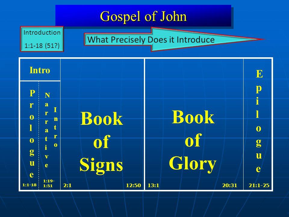 Gospel of John 2:112:5013:120:31 1:1-18 21:1-25 Book of Signs Book of Glory EpilogueEpilogue Intro 1:19- 1:51 ProloguePrologue NarrativeNarrative Intr