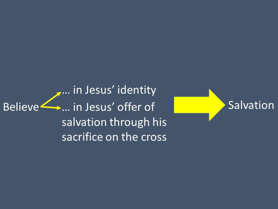 Salvation … in Jesus' identity … in Jesus' offer of salvation through his sacrifice on the cross Believe