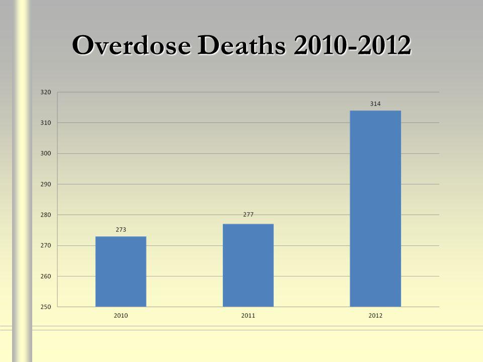 Overdose Deaths 2010-2012
