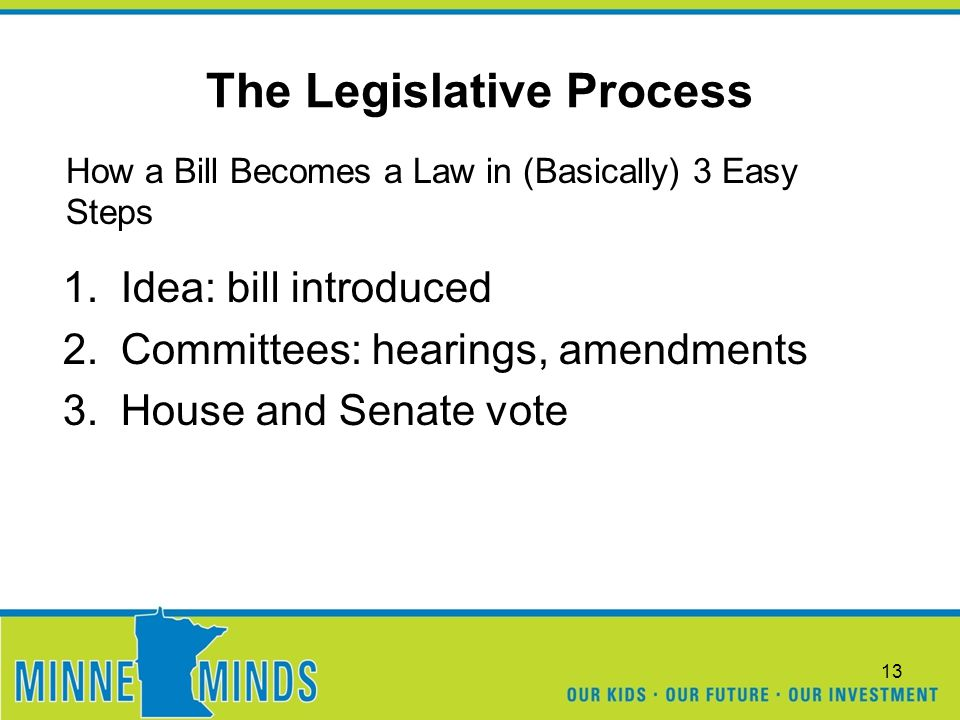 The Legislative Process 1.Idea: bill introduced 2.Committees: hearings, amendments 3.House and Senate vote 13 How a Bill Becomes a Law in (Basically)