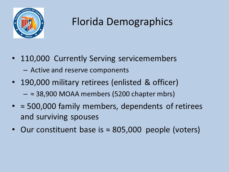 Florida Demographics 110,000 Currently Serving servicemembers – Active and reserve components 190,000 military retirees (enlisted & officer) – ≈ 38,90