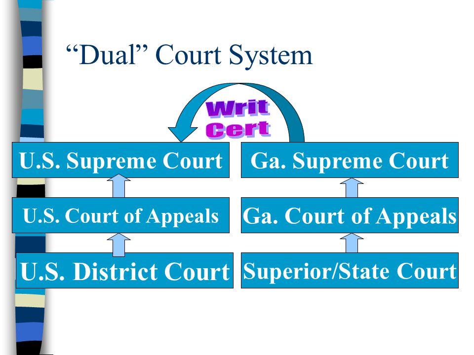"""Dual"" Court System Ga. Supreme Court Superior/State Court Ga. Court of Appeals U.S. Supreme Court U.S. Court of Appeals U.S. District Court"