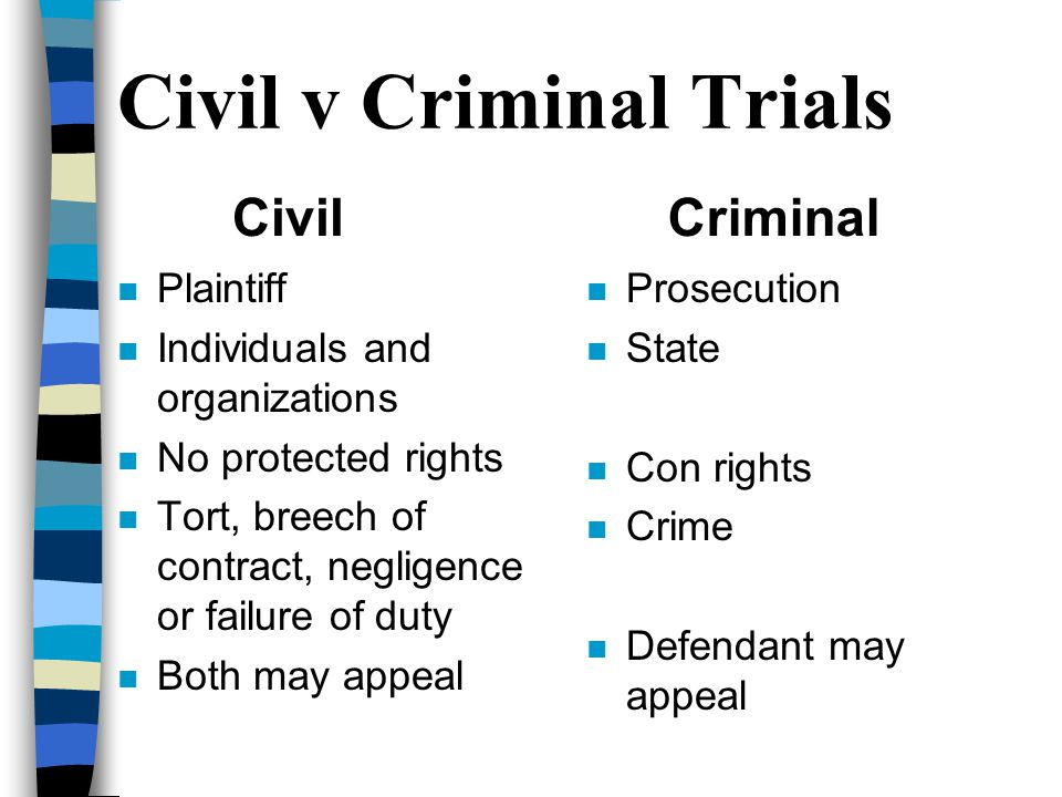 Civil v Criminal Trials Civil n Plaintiff n Individuals and organizations n No protected rights n Tort, breech of contract, negligence or failure of duty n Both may appeal Criminal n Prosecution n State n Con rights n Crime n Defendant may appeal