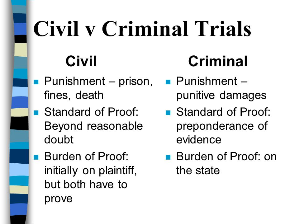 Civil v Criminal Trials Civil n Punishment – prison, fines, death n Standard of Proof: Beyond reasonable doubt n Burden of Proof: initially on plaintiff, but both have to prove Criminal n Punishment – punitive damages n Standard of Proof: preponderance of evidence n Burden of Proof: on the state