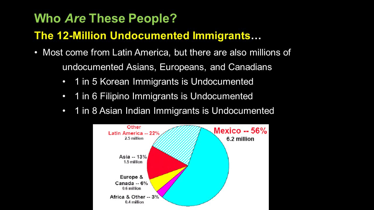 Most come from Latin America, but there are also millions of undocumented Asians, Europeans, and Canadians 1 in 5 Korean Immigrants is Undocumented 1