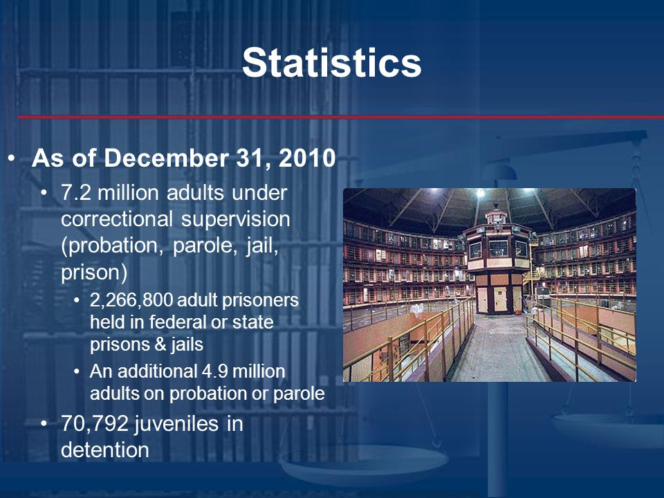 Statistics As of December 31, million adults under correctional supervision (probation, parole, jail, prison) 2,266,800 adult prisoners held in federal or state prisons & jails An additional 4.9 million adults on probation or parole 70,792 juveniles in detention