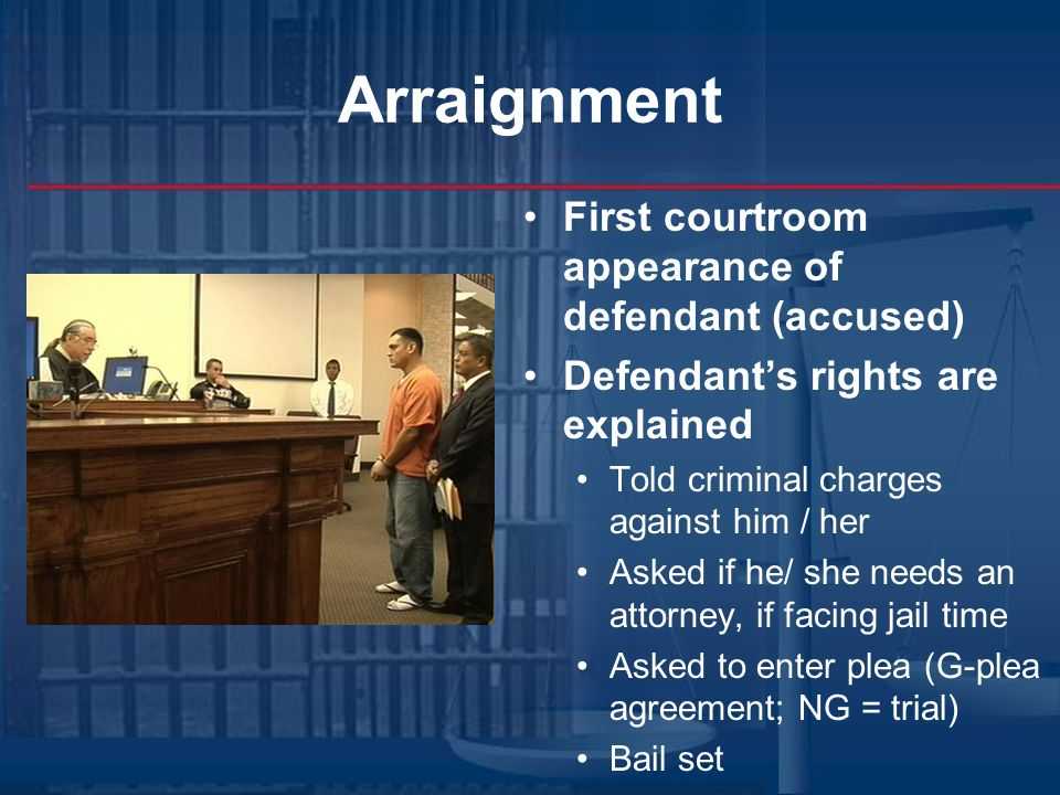 US District Court Trial Types of trials Bench: judge considers issues of fact and law Jury trial Judge considers issues of law Jury considers issues of fact Defendant chooses what kind of trial to have