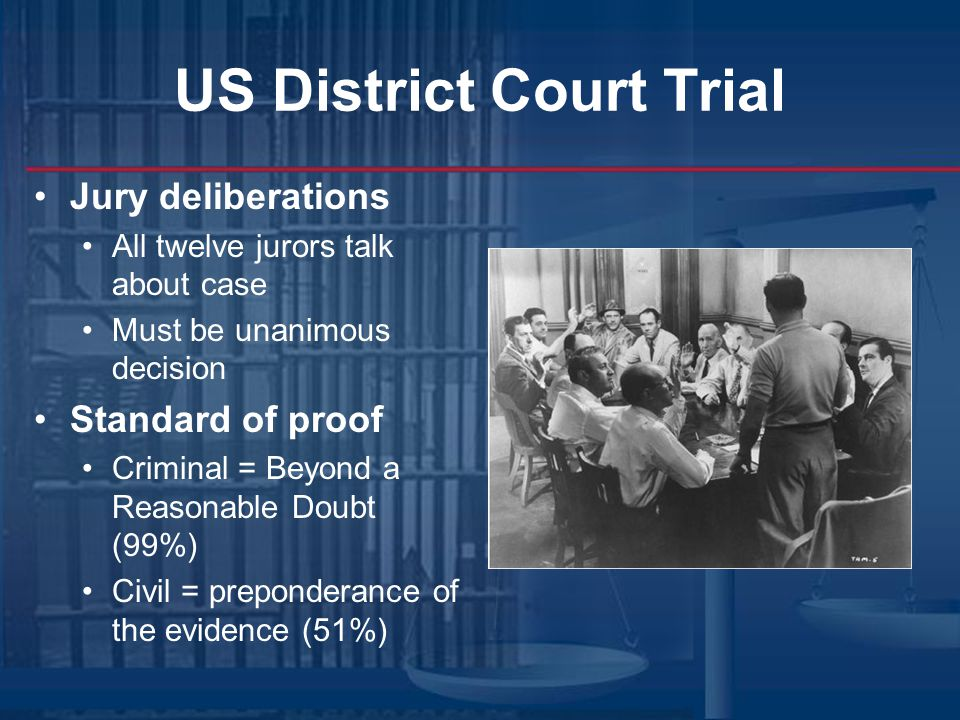 US District Court Trial If a person is found guilty, then he / she has a right to an appeal