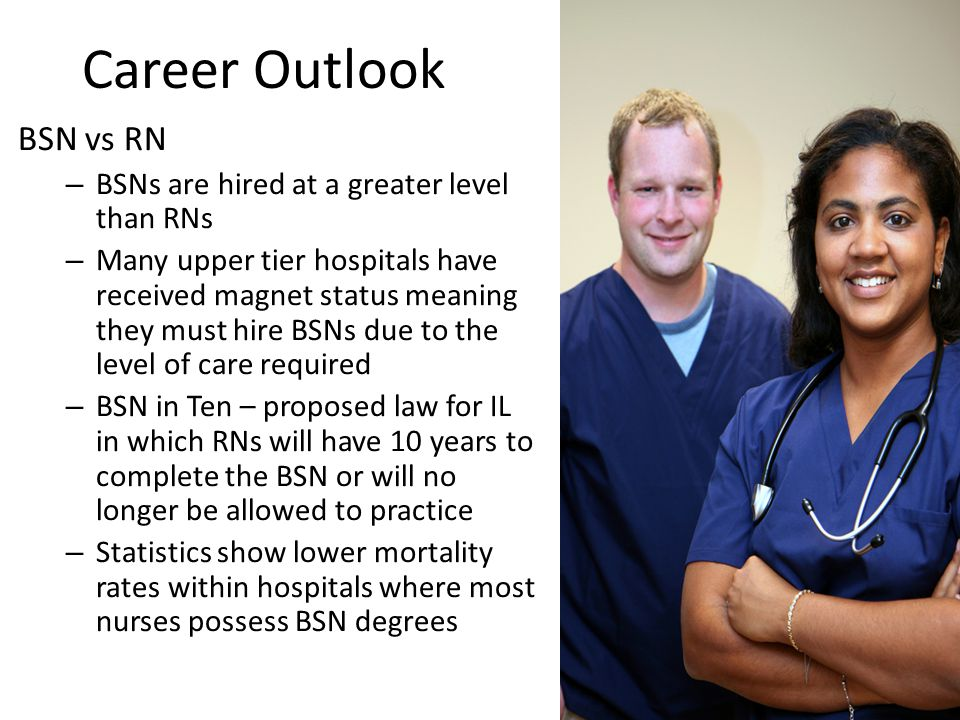 Career Outlook BSN vs RN – BSNs are hired at a greater level than RNs – Many upper tier hospitals have received magnet status meaning they must hire B