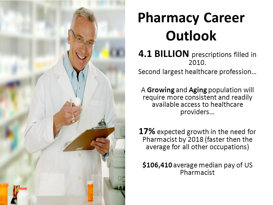 4.1 BILLION prescriptions filled in 2010. Second largest healthcare profession… A Growing and Aging population will require more consistent and readil