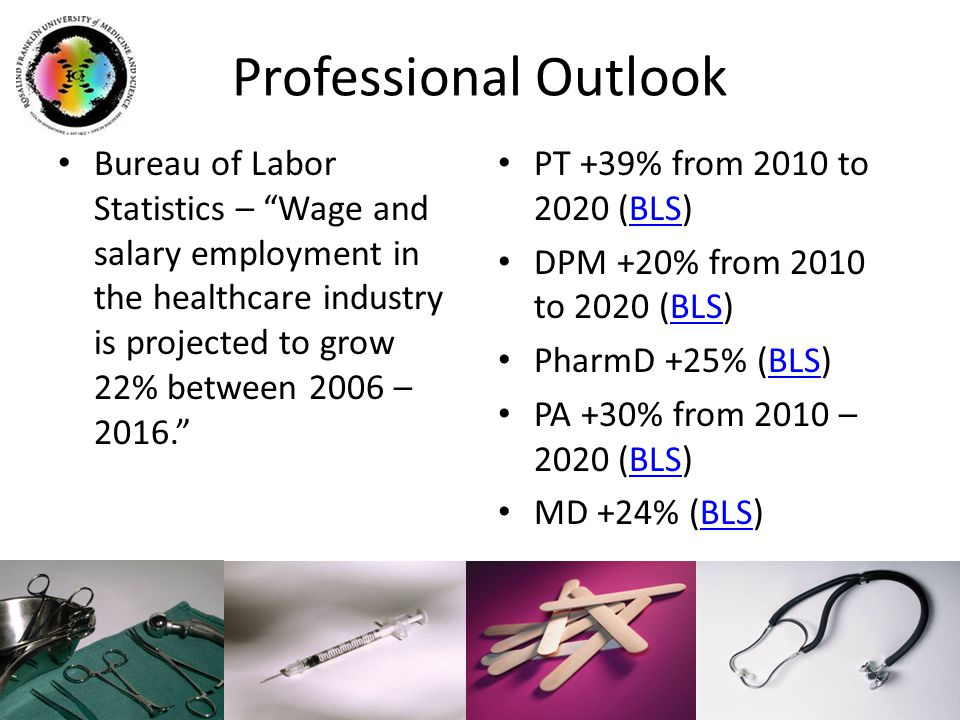 Professional Outlook PT +39% from 2010 to 2020 (BLS)BLS DPM +20% from 2010 to 2020 (BLS)BLS PharmD +25% (BLS)BLS PA +30% from 2010 – 2020 (BLS)BLS MD