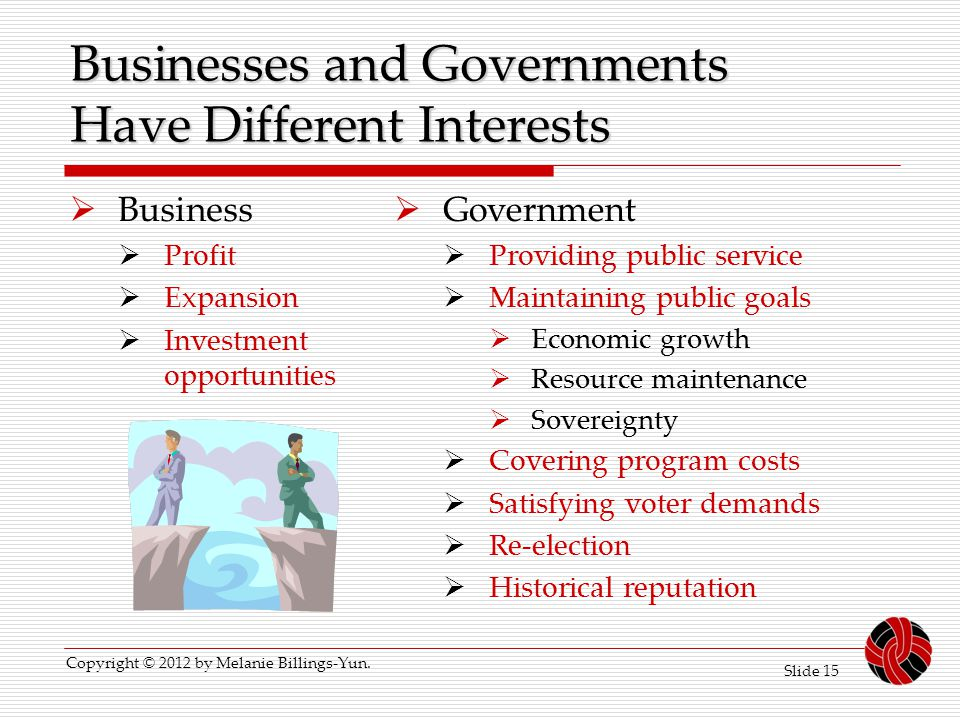 Businesses and Governments Have Different Interests  Business  Profit  Expansion  Investment opportunities  Government  Providing public service