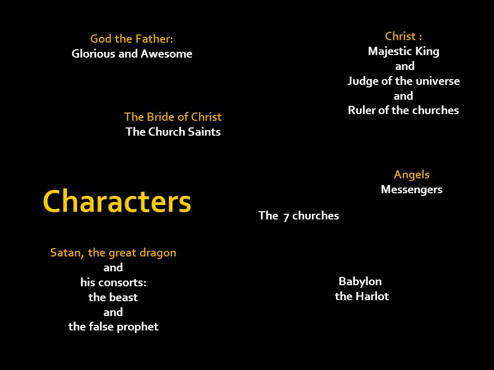 Christ : Majestic King and Judge of the universe and Ruler of the churches The Bride of Christ The Church Saints Angels Messengers Satan, the great dr