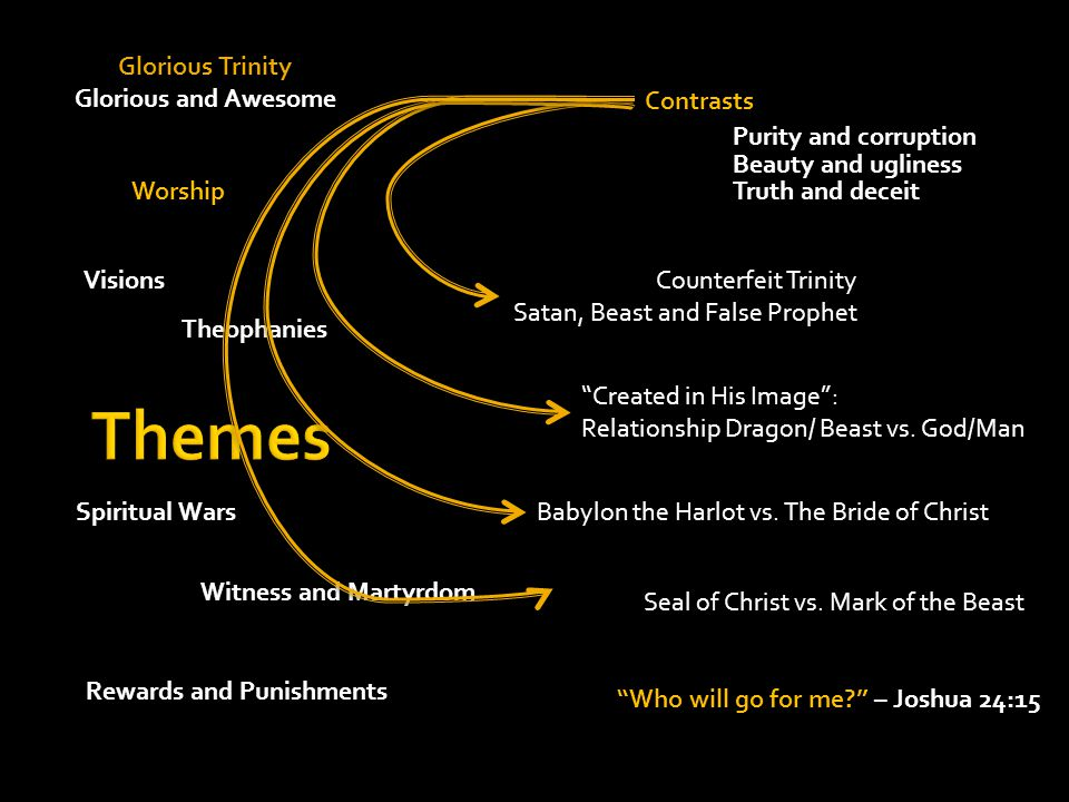 Worship Visions Spiritual Wars Witness and Martyrdom Theophanies Glorious Trinity Glorious and Awesome Rewards and Punishments Contrasts Purity and co