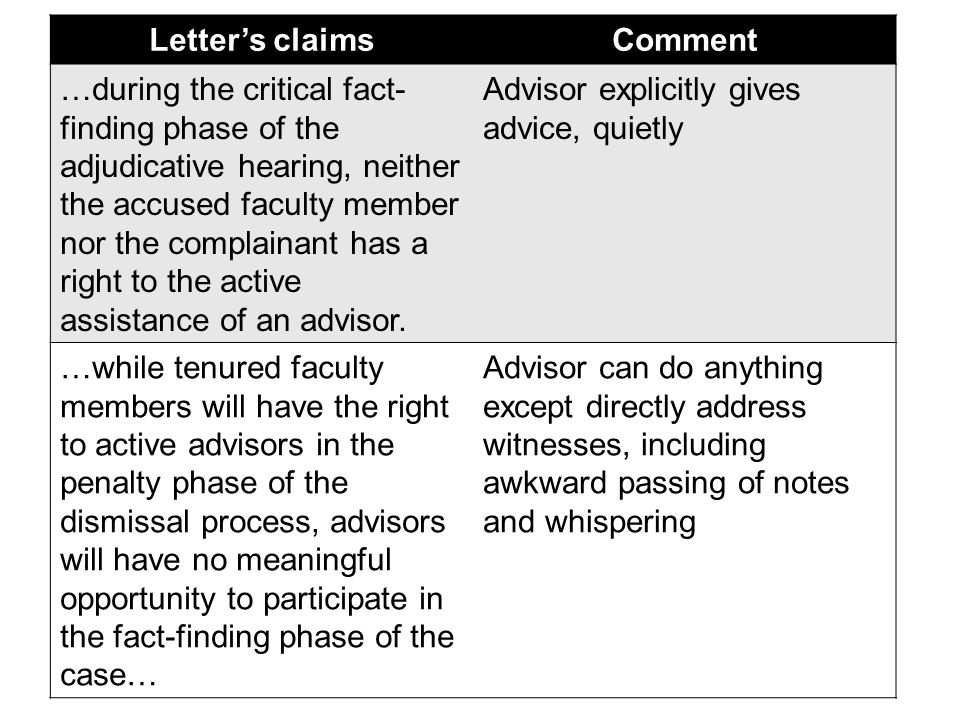 Letter's claimsComment …during the critical fact- finding phase of the adjudicative hearing, neither the accused faculty member nor the complainant has a right to the active assistance of an advisor.