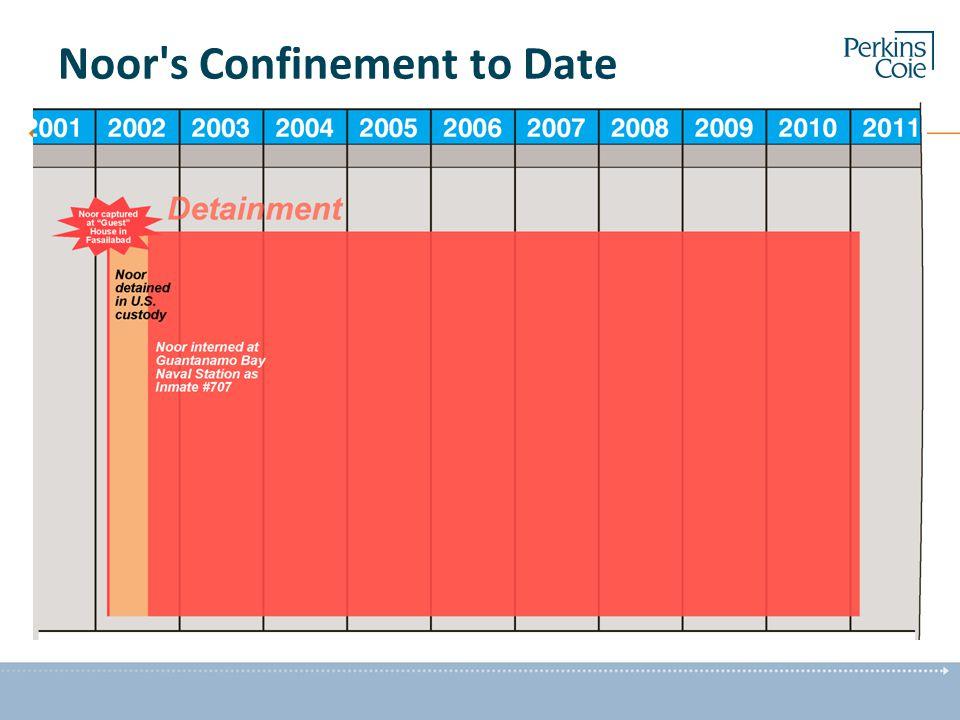 Noor s Confinement to Date