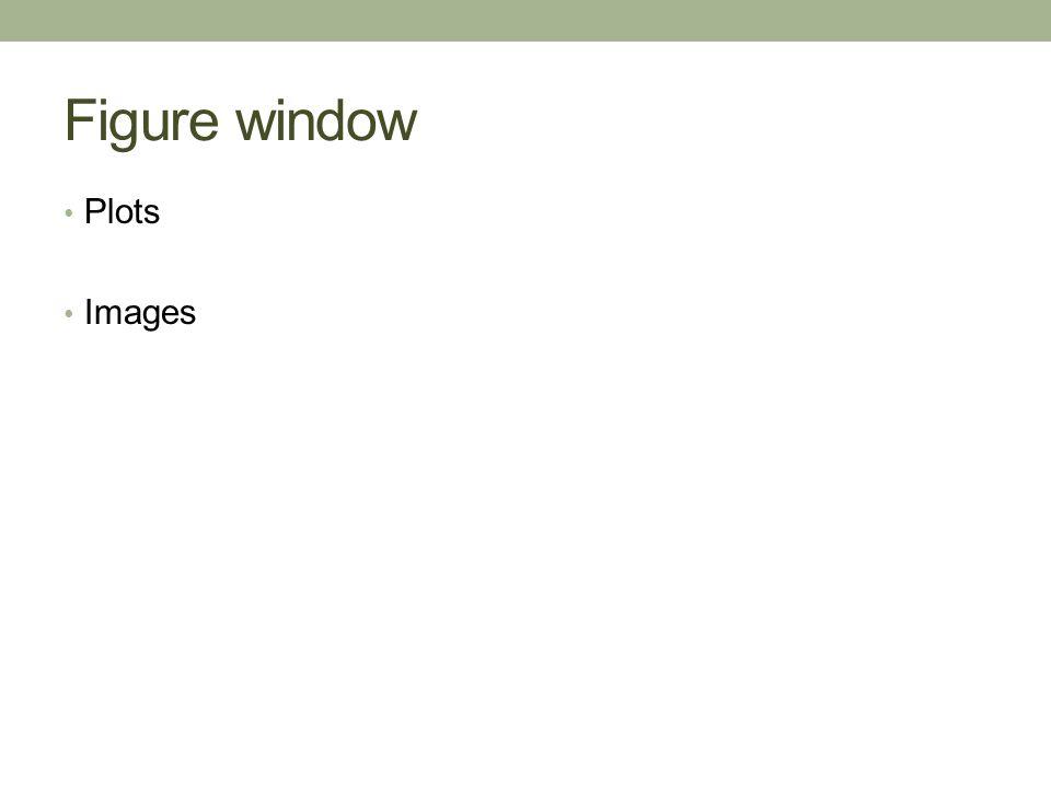 Figure window Plots Images