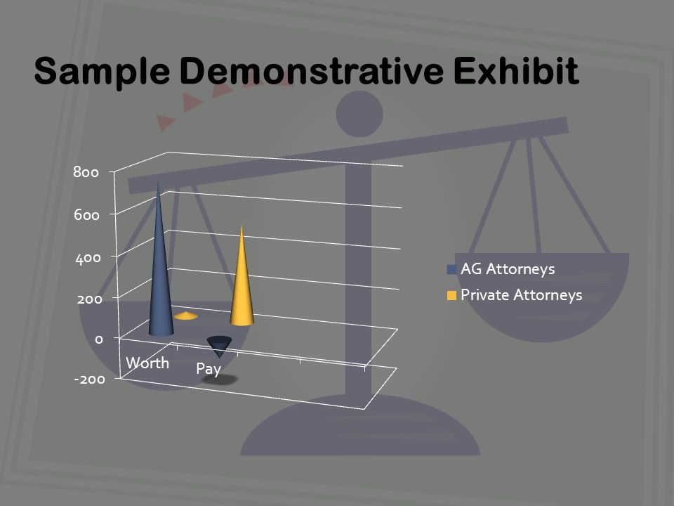 Sample Demonstrative Exhibit