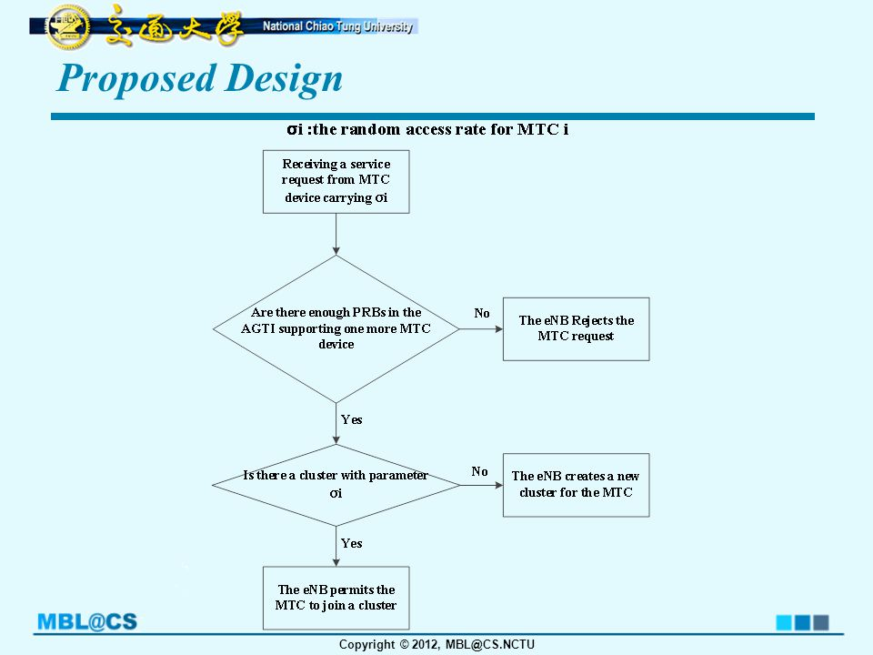 Copyright © 2012, MBL@CS.NCTU Proposed Design