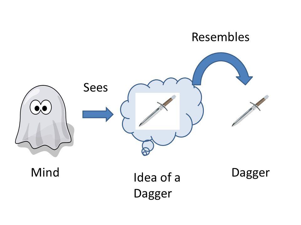 Mind Idea of a Dagger Dagger Resembles Sees