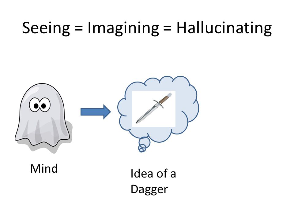 Seeing = Imagining = Hallucinating Mind Idea of a Dagger