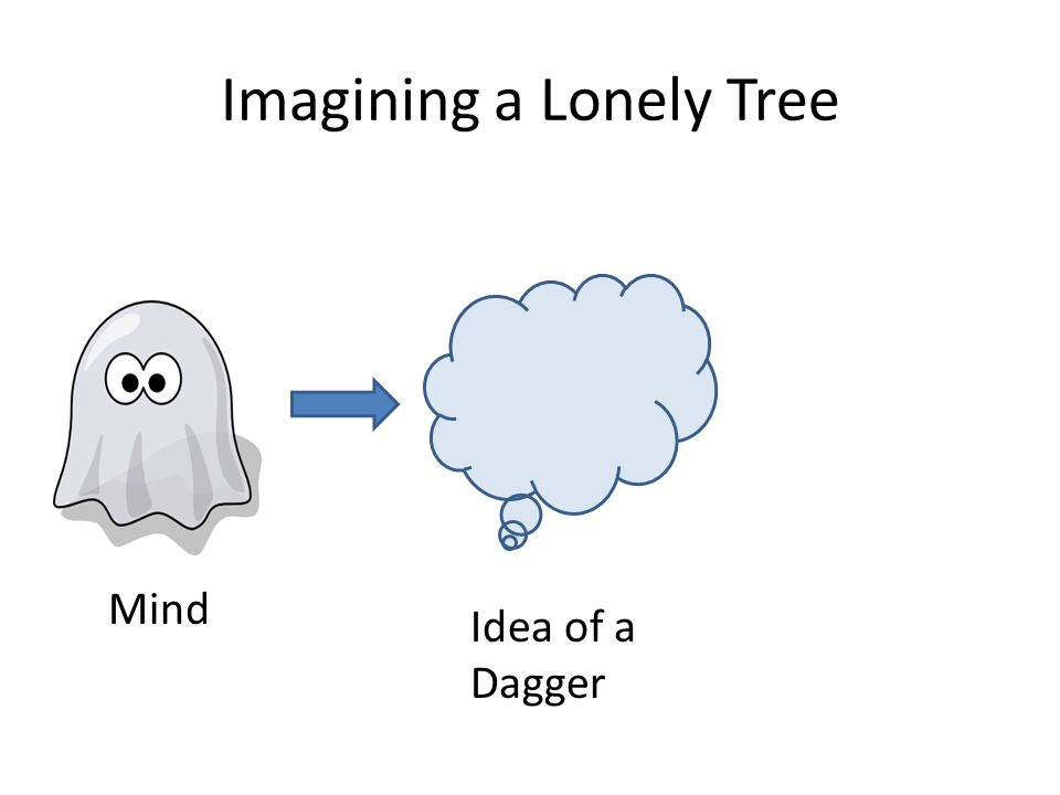 Imagining a Lonely Tree Mind Idea of a Dagger