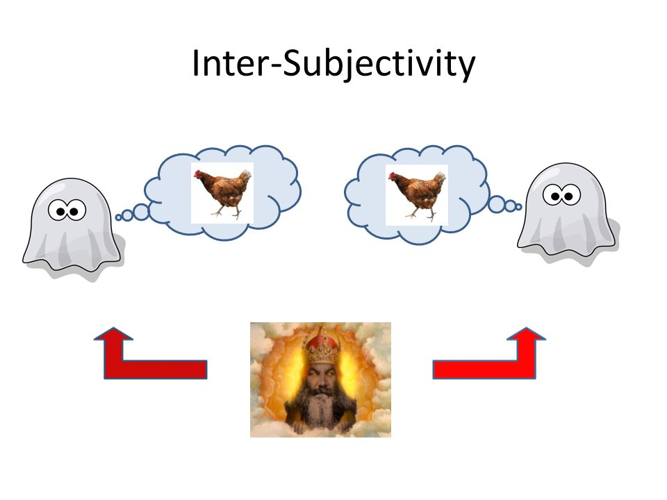Inter-Subjectivity