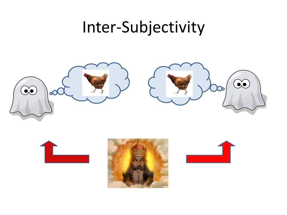 Inter-Subjectivity
