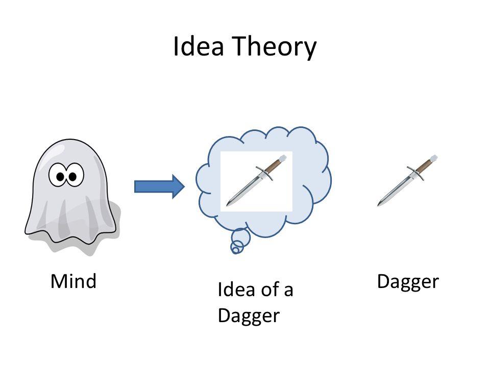 Idea Theory Mind Idea of a Dagger Dagger