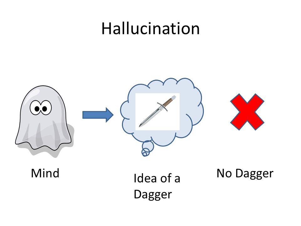 Hallucination Mind Idea of a Dagger No Dagger