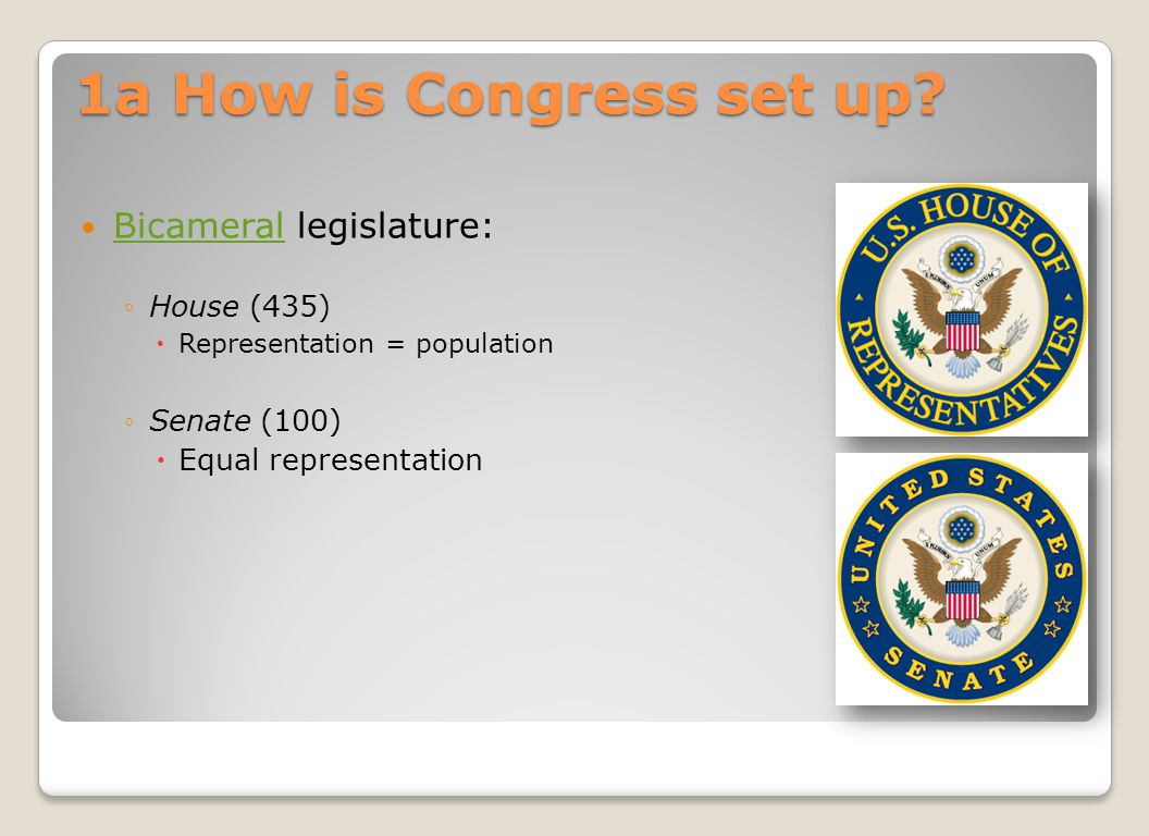 1a How is Congress set up.