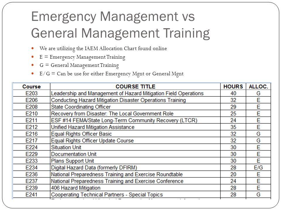 College Degree Substitution Applied Associates Degree in Emergency Management, Emergency Preparedness, etc.