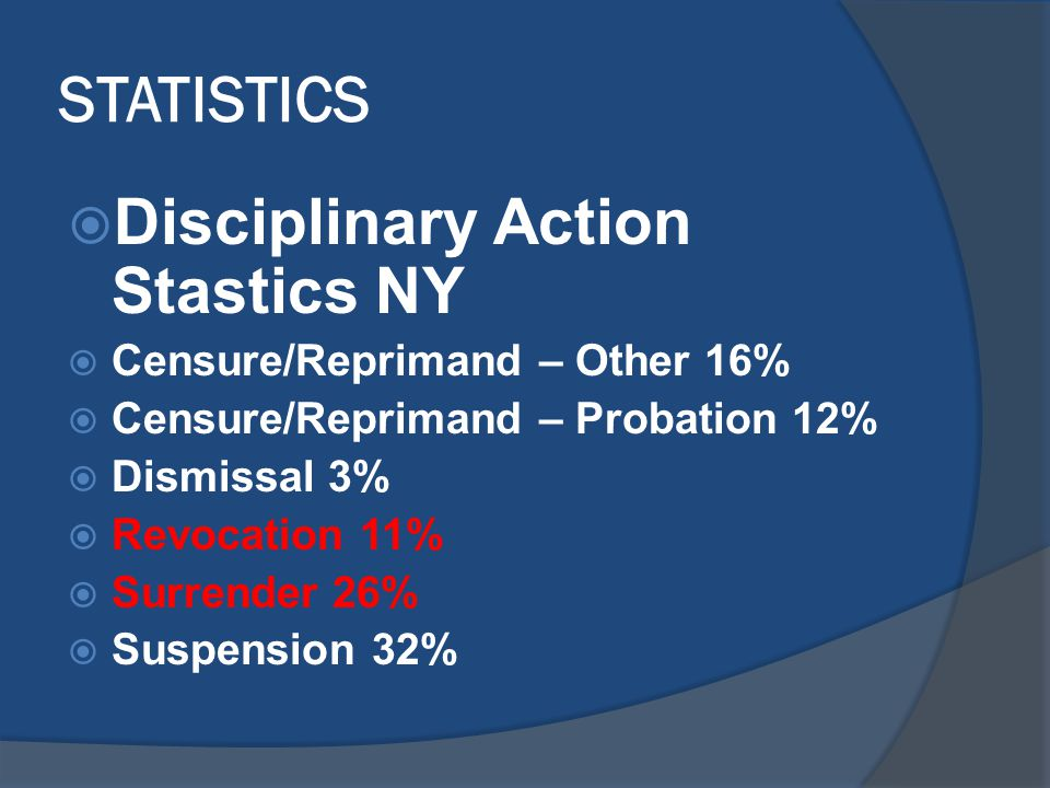 STATISTICS  Disciplinary Action Stastics NY  Censure/Reprimand – Other 16%  Censure/Reprimand – Probation 12%  Dismissal 3%  Revocation 11%  Surrender 26%  Suspension 32%