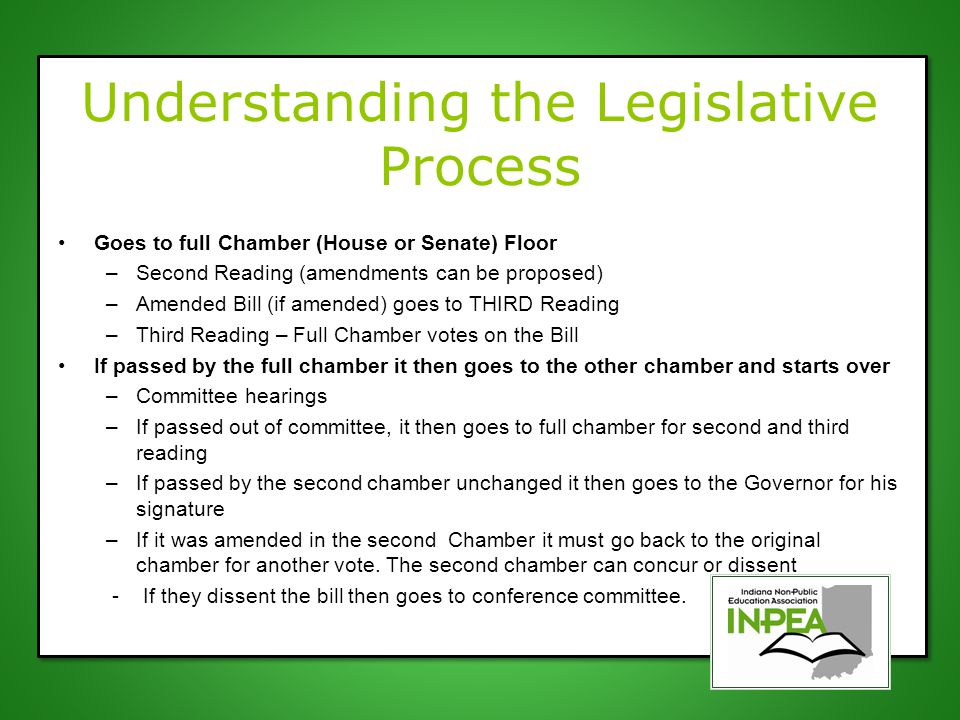 Understanding the Legislative Process Goes to full Chamber (House or Senate) Floor –Second Reading (amendments can be proposed) –Amended Bill (if amended) goes to THIRD Reading –Third Reading – Full Chamber votes on the Bill If passed by the full chamber it then goes to the other chamber and starts over –Committee hearings –If passed out of committee, it then goes to full chamber for second and third reading –If passed by the second chamber unchanged it then goes to the Governor for his signature –If it was amended in the second Chamber it must go back to the original chamber for another vote.