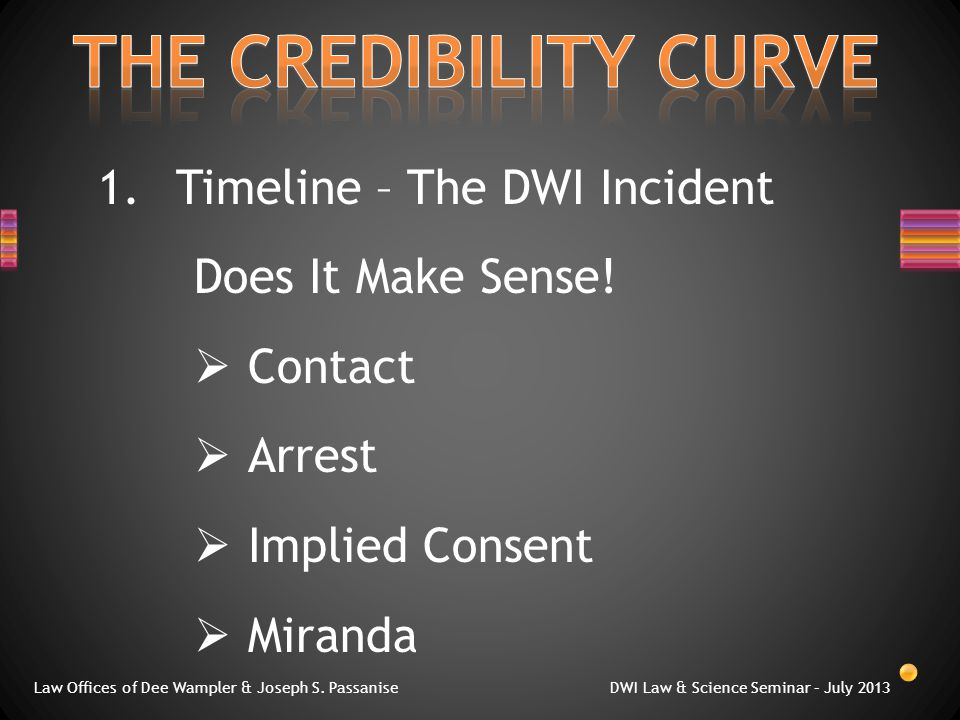 1.Timeline – The DWI Incident Does It Make Sense!  Contact  Arrest  Implied Consent  Miranda Law Offices of Dee Wampler & Joseph S. Passanise DWI