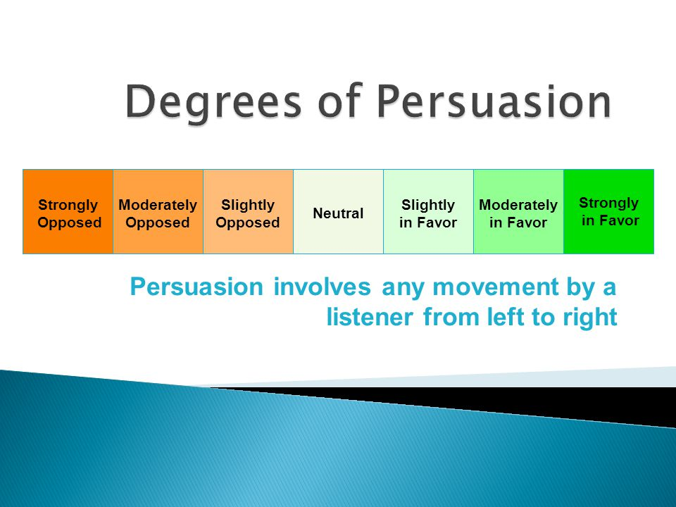 Persuasion involves any movement by a listener from left to right Strongly in Favor Moderately Opposed Slightly Opposed Neutral Slightly in Favor Moderately in Favor Strongly Opposed