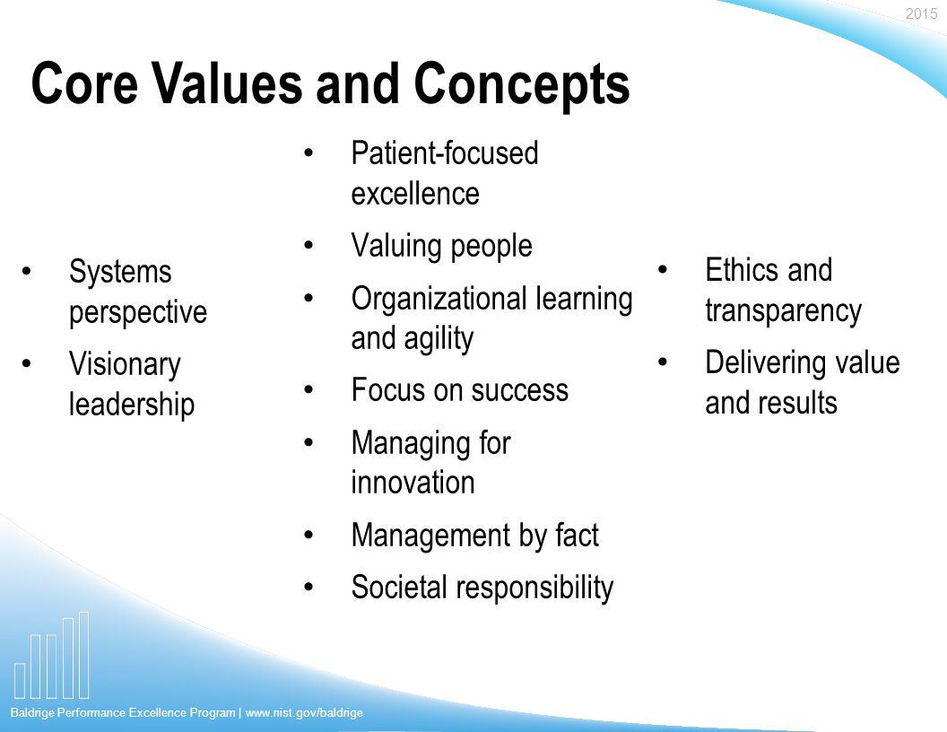 2015 Baldrige Performance Excellence Program | www.nist.gov/baldrige Core Values and Concepts Systems perspective Visionary leadership Ethics and transparency Delivering value and results Patient-focused excellence Valuing people Organizational learning and agility Focus on success Managing for innovation Management by fact Societal responsibility
