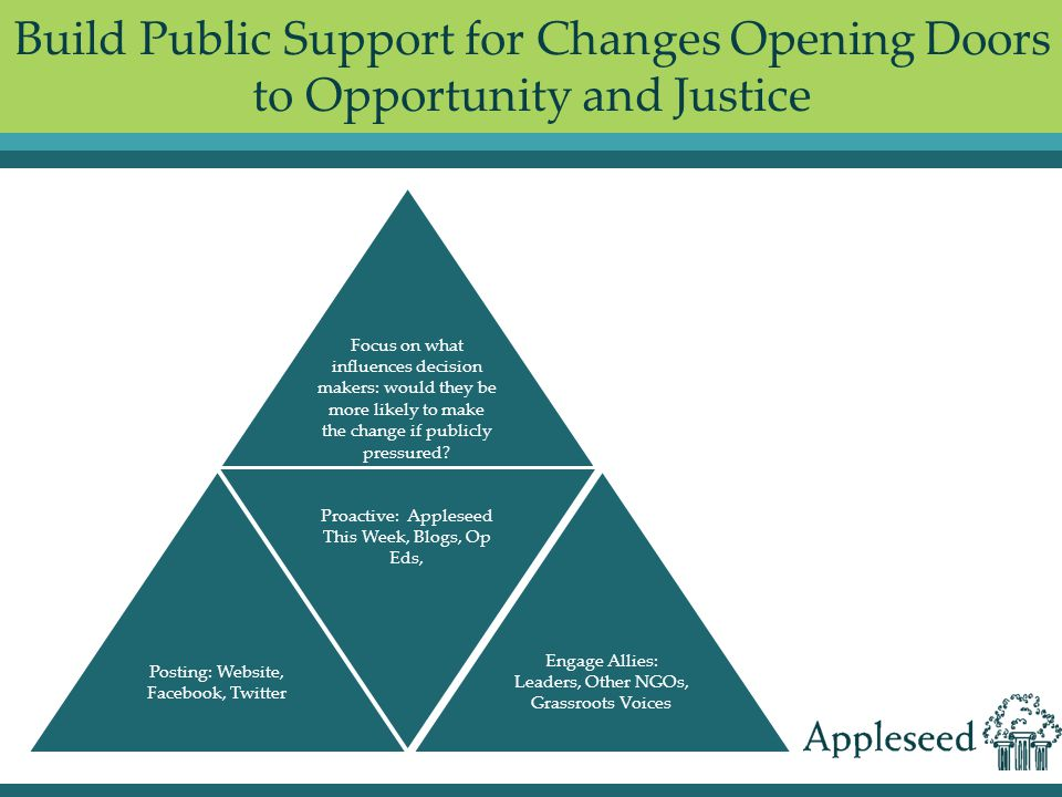 Build Public Support for Changes Opening Doors to Opportunity and Justice Focus on what influences decision makers: would they be more likely to make the change if publicly pressured.