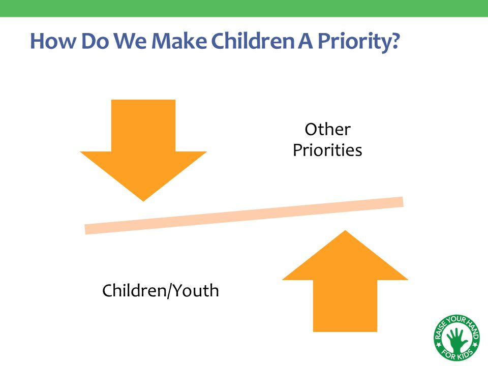 How Do We Make Children A Priority Other Priorities Children/Youth