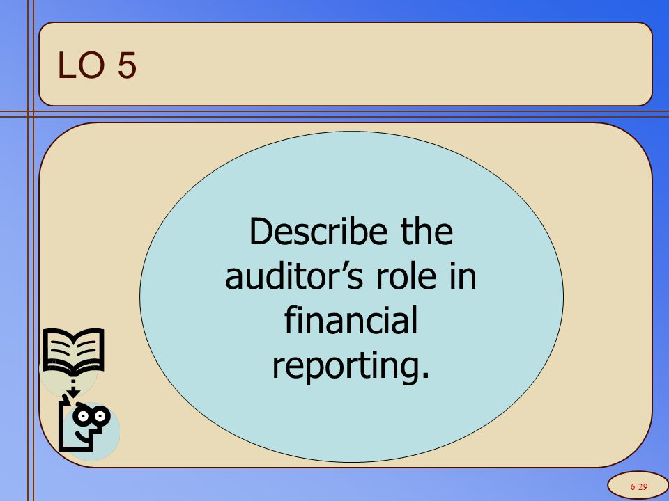 Describe the auditor's role in financial reporting. LO 5 6-29