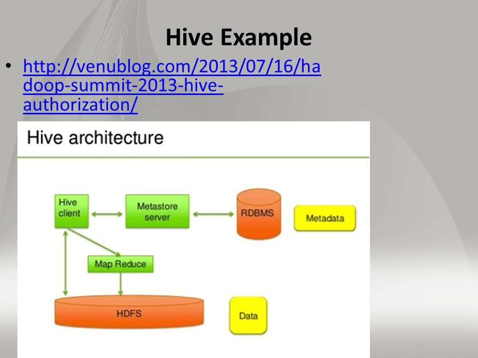 Hive Example http://venublog.com/2013/07/16/ha doop-summit-2013-hive- authorization/ http://venublog.com/2013/07/16/ha doop-summit-2013-hive- authorization/